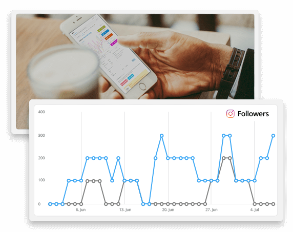 Social media scheduling tools - Hootsuite analytics dashboard