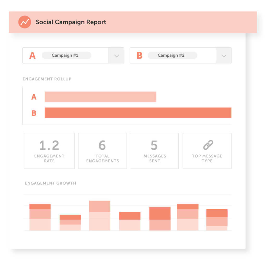 Social media scheduling tool - CoSchedule