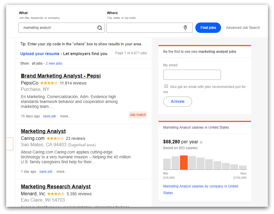 salary of a marketing analyst on indeed.com