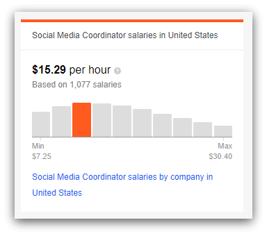 social media marketing coordinator average salary