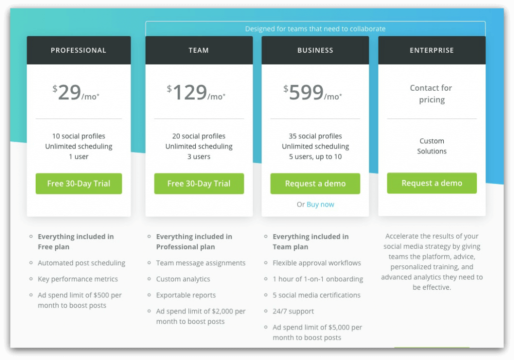 Hootsuite vs. Buffer: Hootsuite plans comparison
